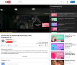 Anatomy and Physiology Video Playlist