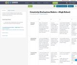 Creativity Evaluation Rubric —High School