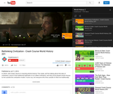 World History (2) Video Playlist