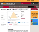 Statistical Methods in Brain and Cognitive Science, Spring 2004
