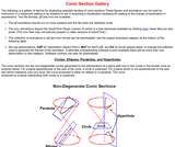Conic Section Gallery