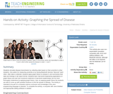 Graphing the Spread of Disease