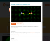 Charge Intensity and Electric Force