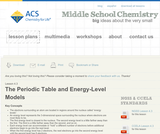 Middle School Chemistry: The Periodic Table and Energy-Level Models