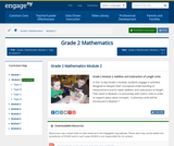 Grade 2 Module 2: Addition and Subtraction of Length Units