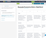 Biography Presentation Rubric—High School