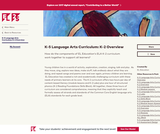 K-5 Language Arts Curriculum: K-2 Overview