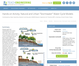 "Natural and Urban ""Stormwater"" Water Cycle Models"