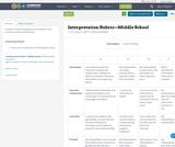 Interpretation Rubric—Middle School