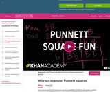 Biology: Punnett Square Fun