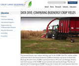 Data Dive: Comparing Bioenergy Crop Yields