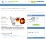 Scale Model of the Earth