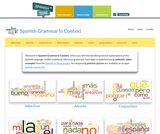 Spanish Grammar in Context