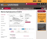 Marine Hydrodynamics (13.021), Spring 2005