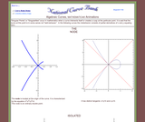 Algebraic Curves, MATHEMATICA® Animations