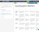 Creative Fluency Rubric – Middle School