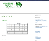 Fern Counts