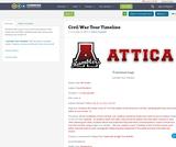 Civil War Tour Timeline
