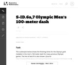 S-ID.6a,7 Olympic Men's 100-meter dash