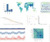 Information Visualization Tutorials