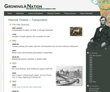 Historical Timeline - Transportation
