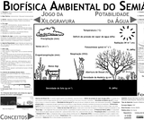 Biofísica Ambiental do Semiárido: Quadro Paradidático - Environmental Biophysics of Semi-arid: Classroom Poster