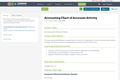 Accounting Chart of Accounts Activity