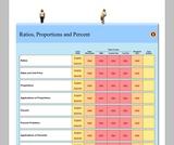 Algebra2go: Ratios, Proportions and Percents