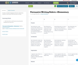 Persuasive Writing Rubric—Elementary