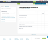 Timeline Checklist—Elementary