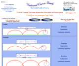 The Cycloid Family of Curves