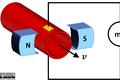 Electromagnetism WeBWorK Problems
