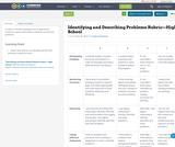 Identifying and Describing Problems Rubric—High School