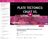 Cosmology and Astronomy: Plate Tectonics: Difference Between Crust and Lithosphere