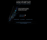 Science and Engineering Indicators 2002: National Science Board