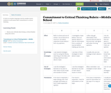Commitment to Critical Thinking Rubric —Middle School