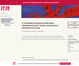 K-2 Reading Foundations Skills Block Standards: Grade 2: Scope and Sequence: Standards Coverage