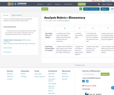 Analysis Rubric—Elementary