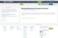 Biology Membrane Transport Activities
