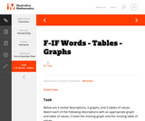 F-IF Words - Tables - Graphs