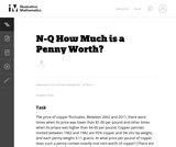How Much is a Penny Worth?