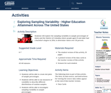 Exploring Sampling Variability - Higher Education Attainment Across The United States