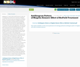Antibiogram Pattern of Shigella flexneri: Effect of BioField Treatment