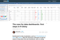 A Case For Data Dashboards: First Steps with R Shiny