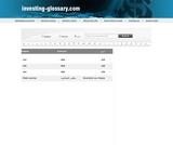 Investing Glossary