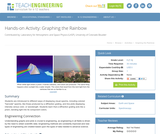 Graphing the Rainbow