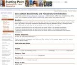 ConcepTest: Eccentricity and Temperature Distribution