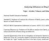 Analyzing Influences on Drug Usage