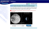 Examine the Phases of the Moon from Earth and Space