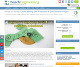 Cookie Mining: Ore Production & Cost-Benefit Analysis